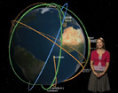Fly along with NASA's Earth Observing System satellites as they orbit the Earth. View real-time data in an immersive, 3D environment.