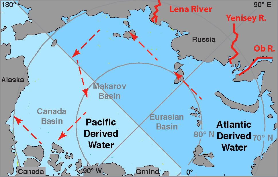Red arrows show the new path of Russian river water into the Canada Basin. The previous freshwater pathway - across the Eurasian Basin toward Greenland and the Atlantic - was altered by atmospheric conditions created by the Arctic Oscillation. Credit: University of Washington
