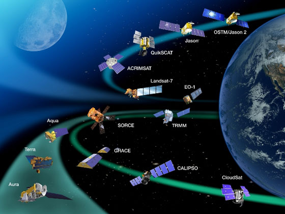 More About Satellites