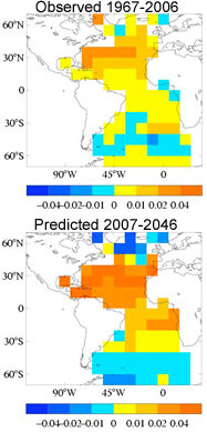 Salinity changes in the Atlantic Ocean, averaged over the top 500 meters of seawater. Oranges represent increases in salinity; blues indicate decrease in salinity. Top: Observed trends, 1967-2006, which show freshening at high latitudes and increases in salinity at lower latitudes. Bottom: Predicted trends for 2007-2046.