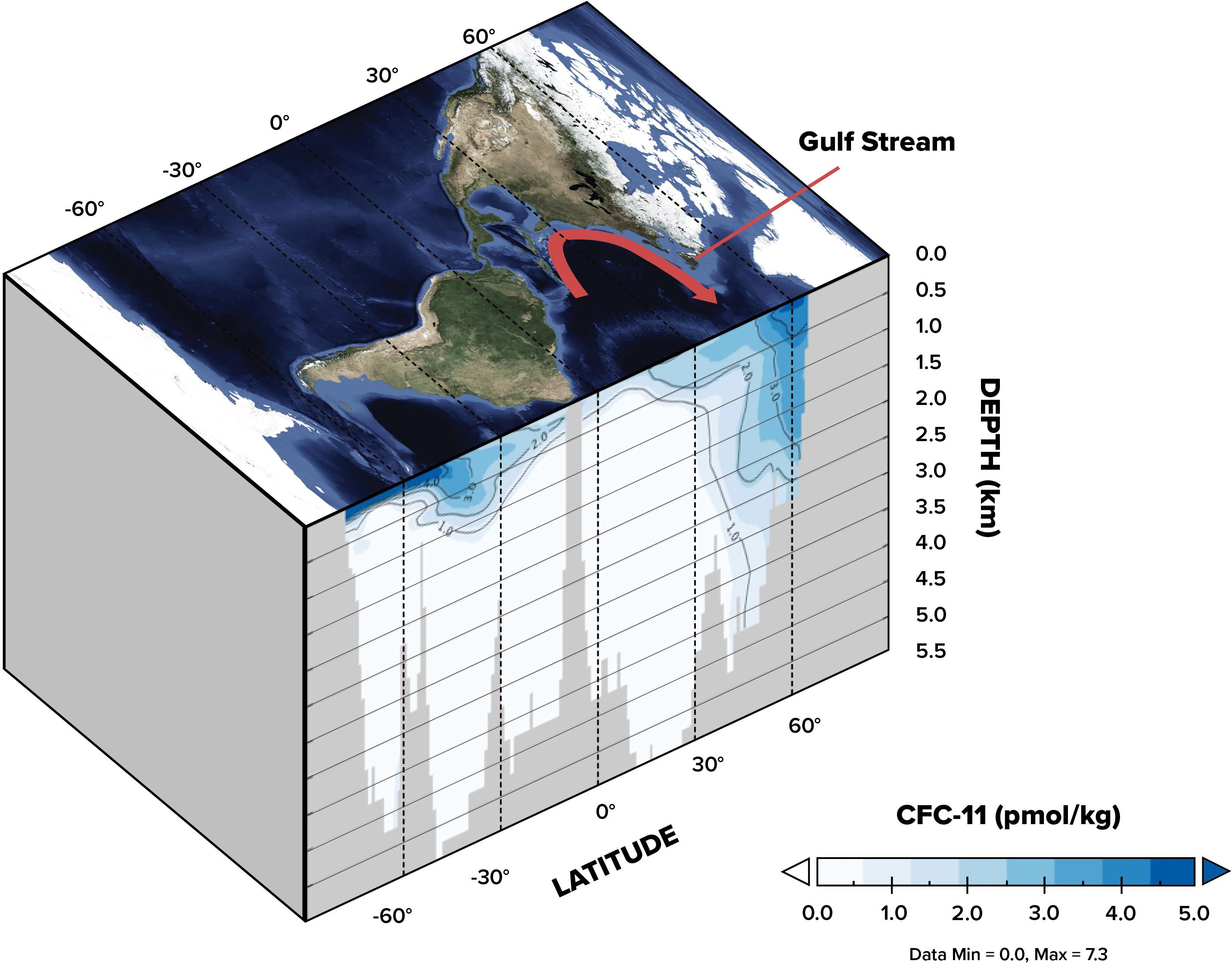 AMOC/Gulf Stream map