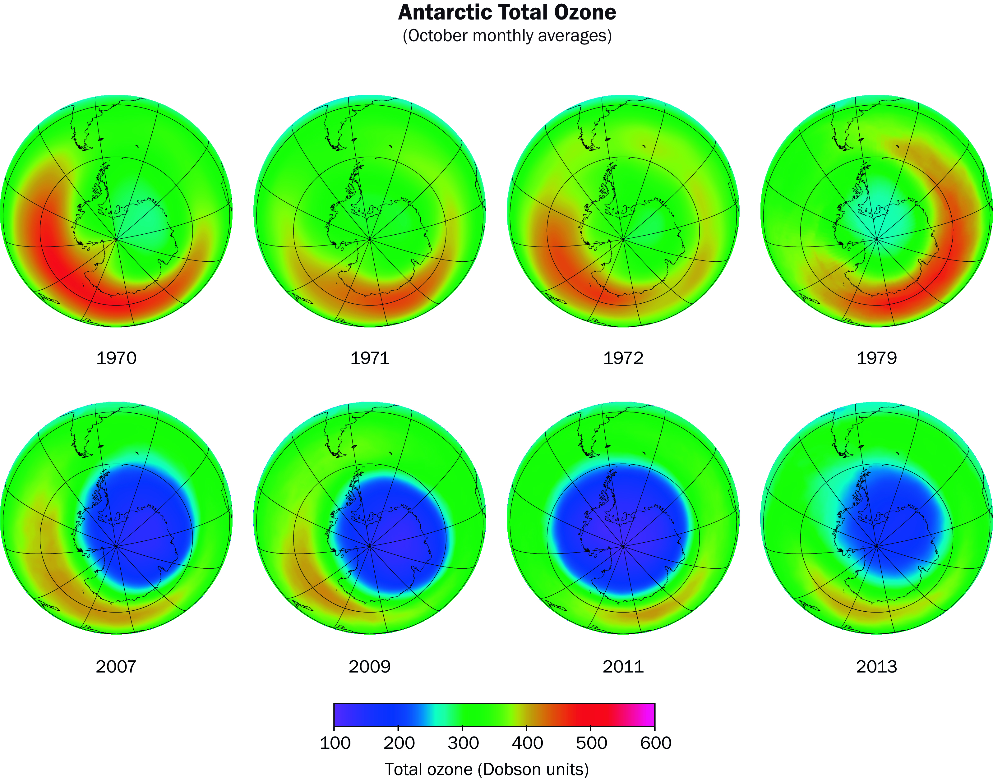 Long-term changes in Arctic total ozone are evident in this series of total ozone maps derived from satellite observations.