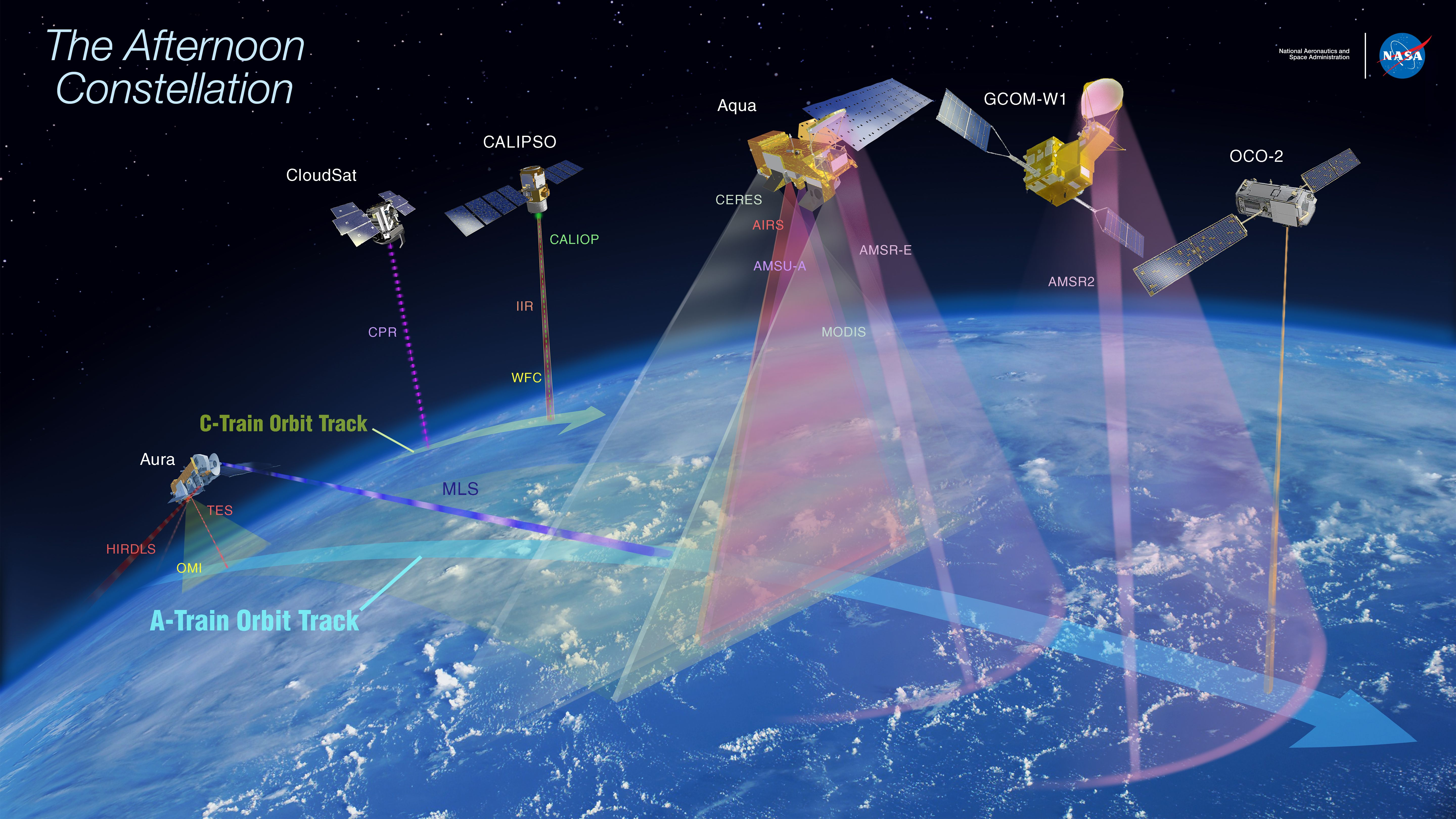 The A Train satellite constellation.