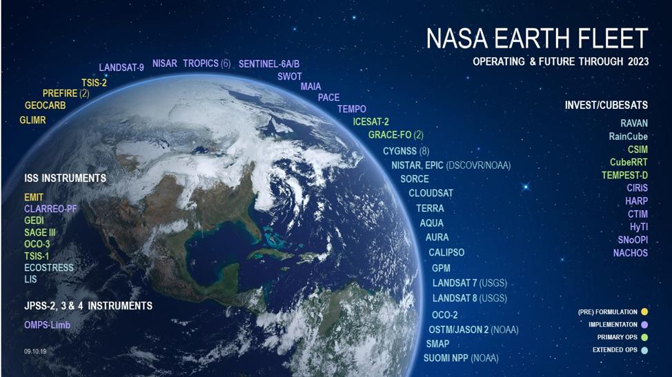 NASA Earth Fleet 2020