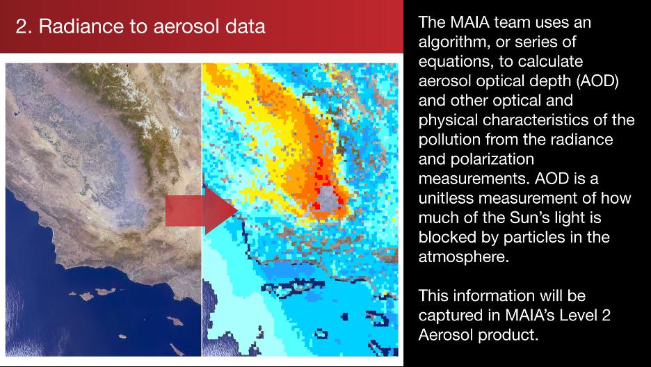 radiance to aerosol data