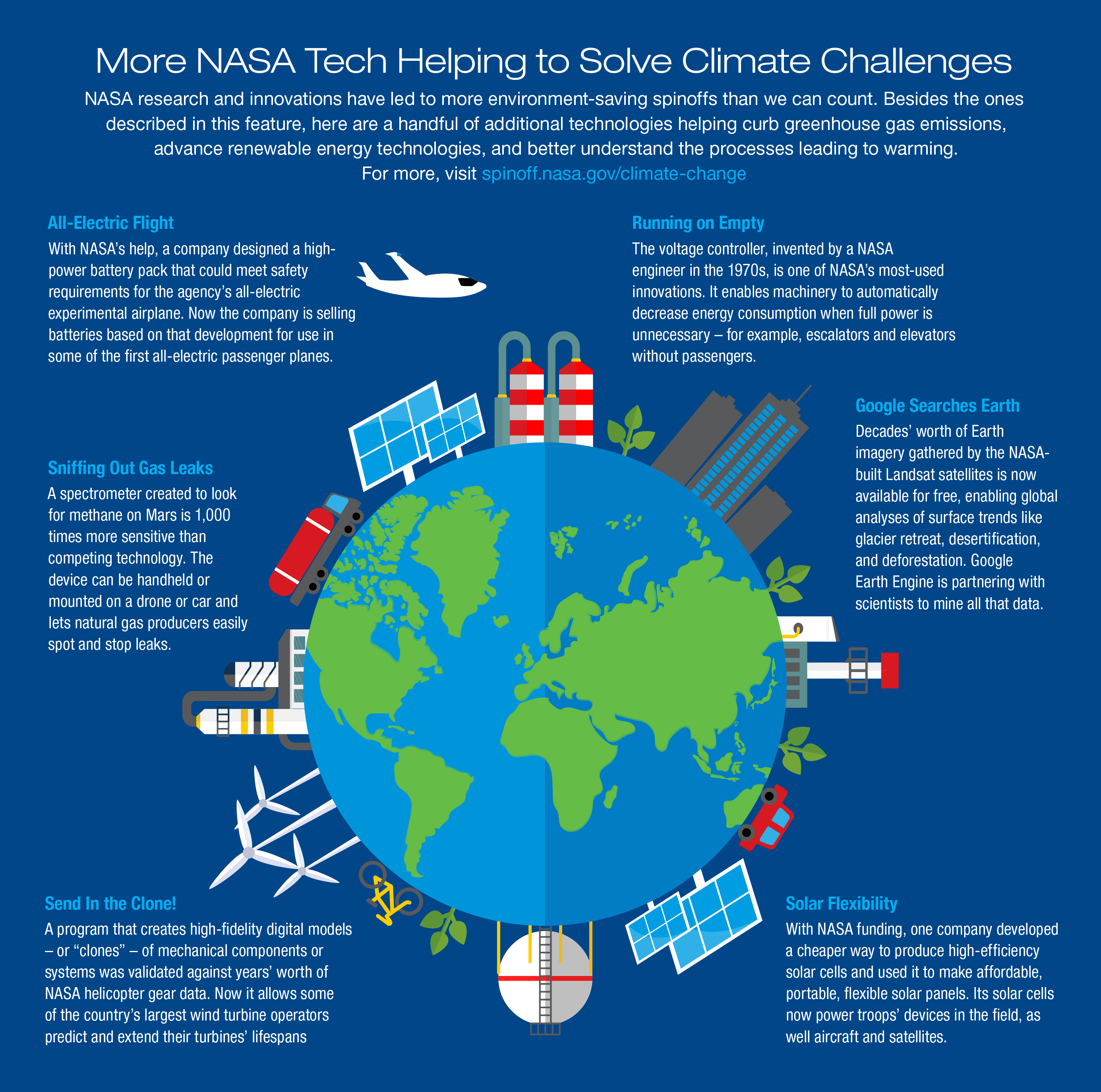 Infographic: More NASA Tech Helping to Solve Climate Challenges