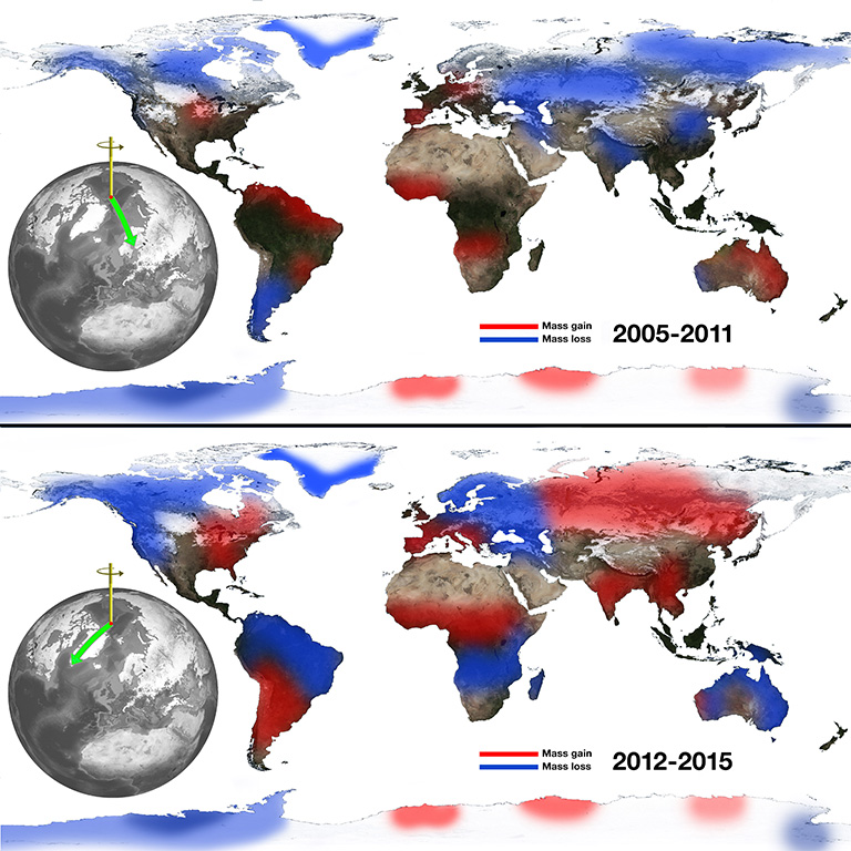 The relationship between continental water mass and the east-west wobble in Earth's spin axis. Losses of water from Eurasia correspond to eastward swings in the general direction of the spin axis (top), and Eurasian gains push the spin axis westward (bottom). Credit: NASA/JPL-Caltech.