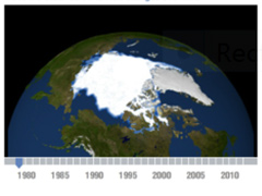 An indicator of changes in the Arctic sea ice minimum over time. Arctic sea ice extent both affects and is affected by global climate change.
