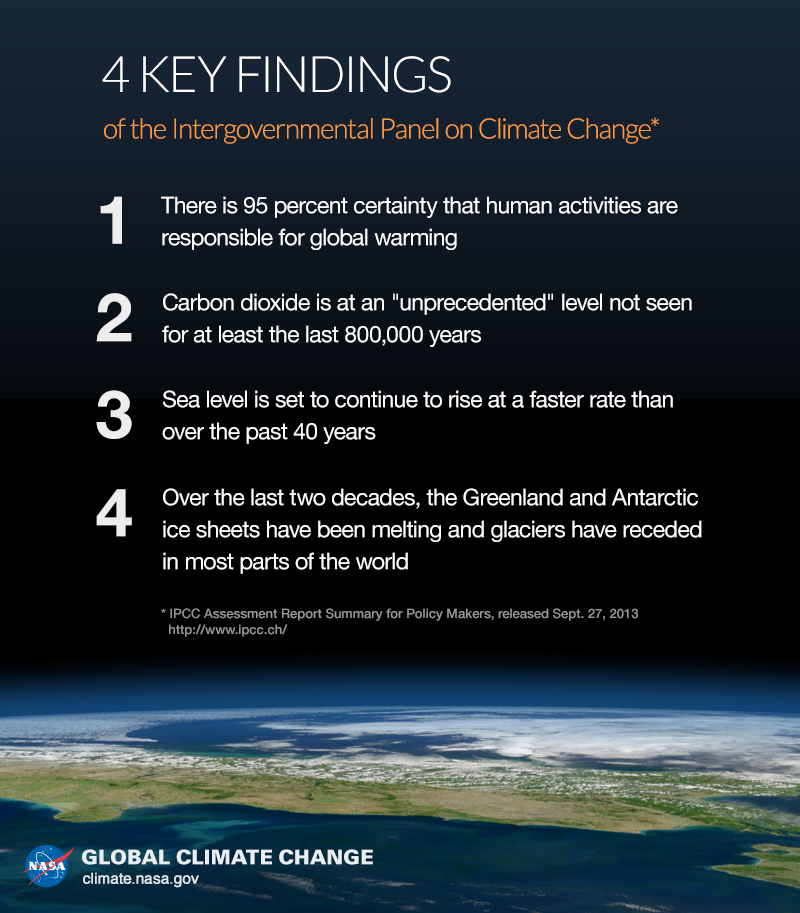 Climate change climate resource center graphic the ipccs four download gumiabroncs Images
