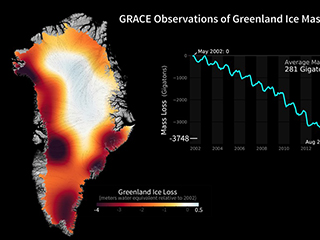 Greenland ice loss 2002-2016