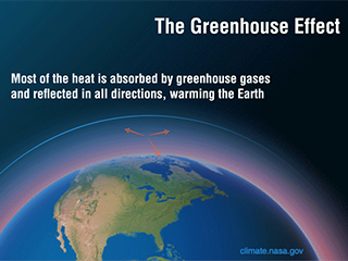 The Greenhouse Effect, Simplified