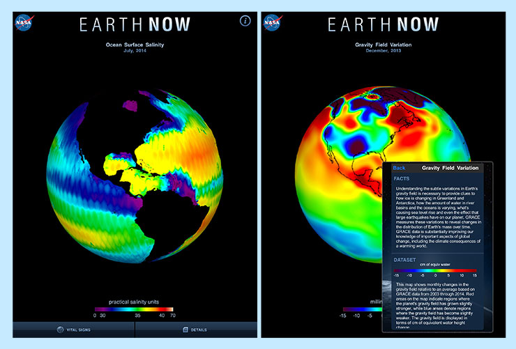 Why is earths climate changing?
