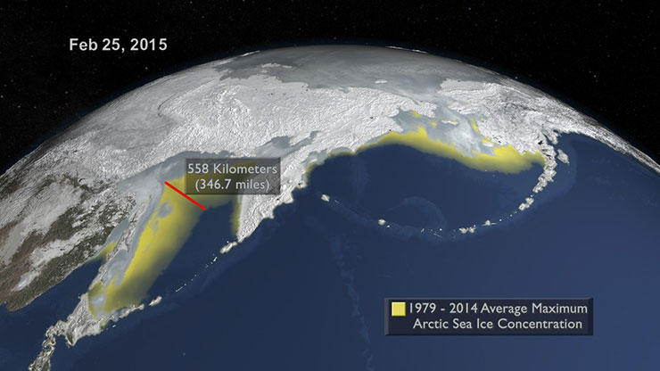 Arctic low maximum extent versus average