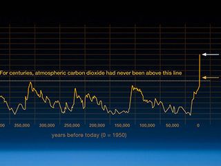 Satellite data confirm annual carbon dioxide minimum above 400 ppm