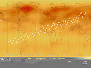 The Atmosphere: Keeping a Weather Eye on Earth's Climate Instabilities