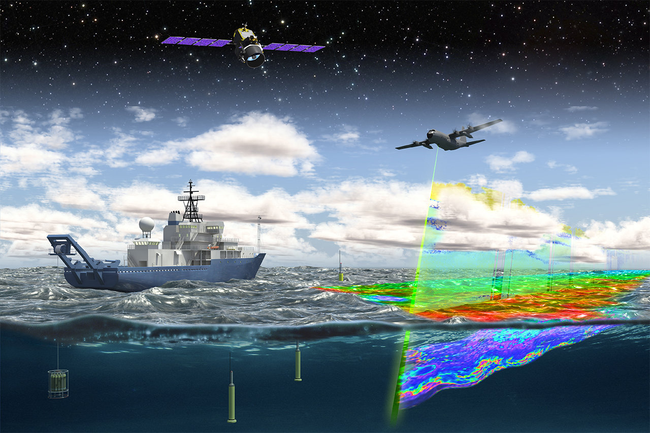 From sea level to satellites, NASA's NAAMES mission is studying key processes controlling ocean system function, their influences on atmospheric aerosols and clouds and their implications for climate. Credit: NASA/Tim Marvel.