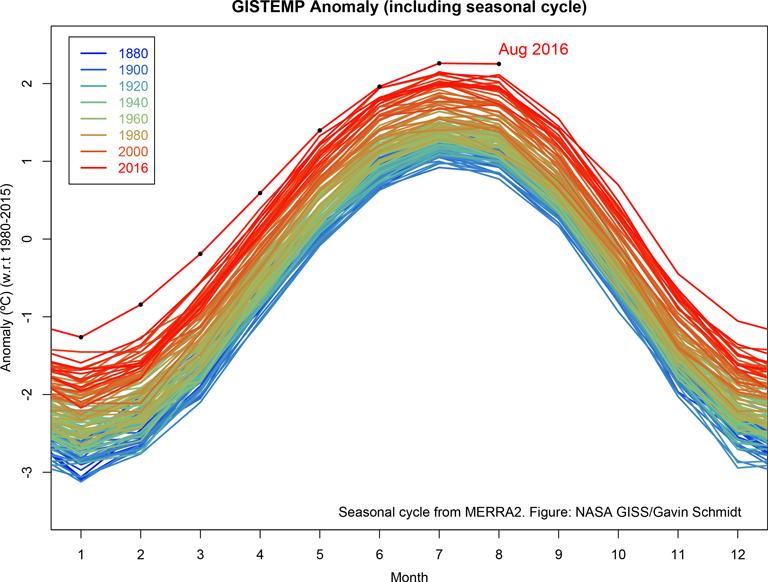 nasa global temperatures - photo #44