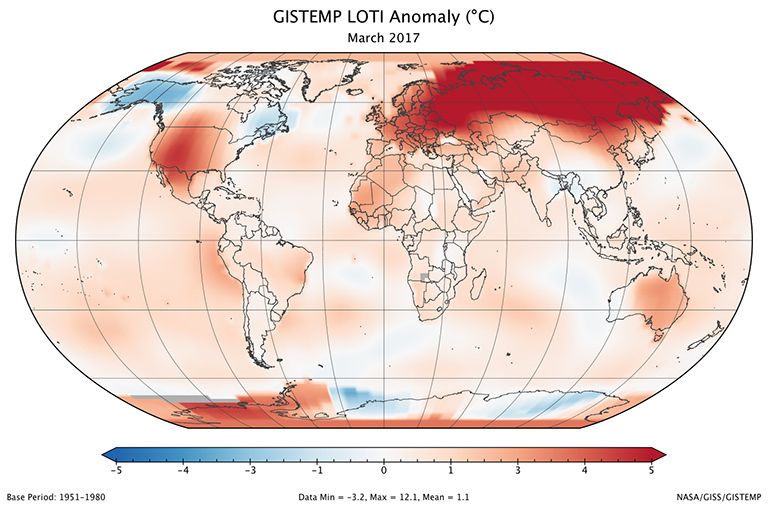 Global map of the March 2017 LOTI (land-ocean temperature index) anomaly shows that Europe and all of Russia (especially north central Siberia) were again much warmer than the 1951-1980 base period. Much of the United States was also relatively warm, but Alaska was instead cool. View larger image.