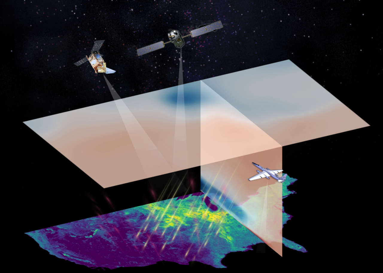 Researchers are using satellite and aircraft observations to monitor regional land carbon fluxes in near real-time, as illustrated in this artist's concept. The two satellites depicted from left to right are TROPOMI (TROPOspheric Monitoring Instrument) and OCO-2 (Orbiting Carbon Observatory-2). The aircraft is ACT-America (Atmospheric Carbon and Transport – America). Credit: Caltech