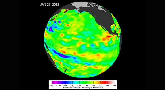 "The latest image of sea surface heights in the Pacific Ocean from NASA's Jason-1 satellite shows that the equatorial Pacific Ocean is now in its 10th month of being locked in what some call a neutral, or ""La Nada"" state. ""La Nadas"" make long-range climate forecasting more difficult due to their greater unpredictability. Yellows and reds indicate areas where waters are relatively warmer and have expanded above normal sea level, while blues and purple areas show where waters are relatively colder and sea level is lower than normal. Green indicates near-normal sea level conditions. Image credit is NASA-JPL/Caltech/Ocean Surface Topography Team."