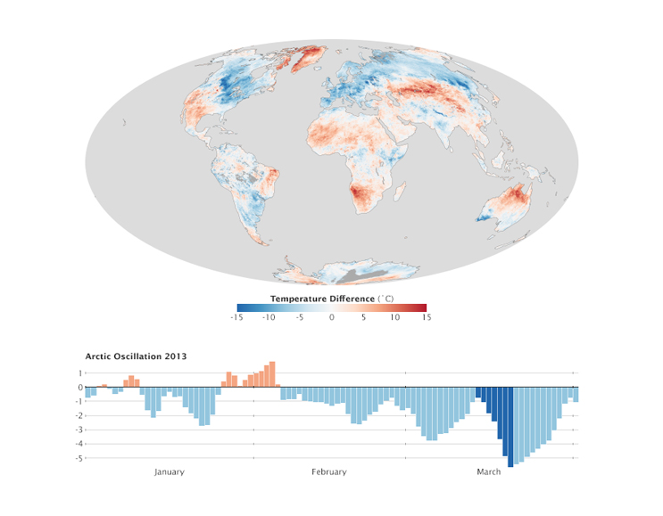 Warm Arctic, chilly mid-latitudes