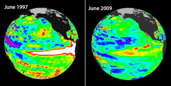 The Topex/Poseidon satellite image on the left shows details about sea surface height in the eastern equatorial Pacific from June 1997, months before the historic 1997-1998 El Niño event.  The image on the right, from NASA's Jason 2, shows conditions in June of this year.