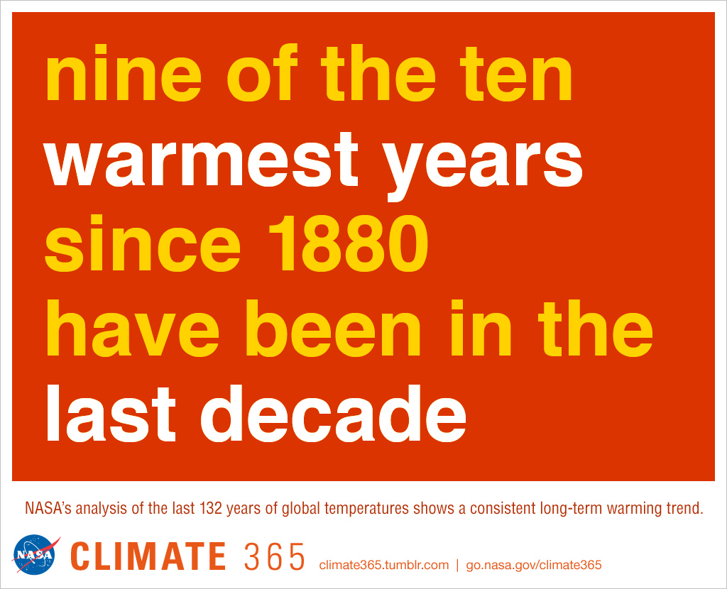 Nine of last ten years hottest - Climate365 graphic