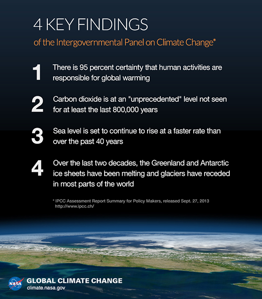 The IPCC's four key findings