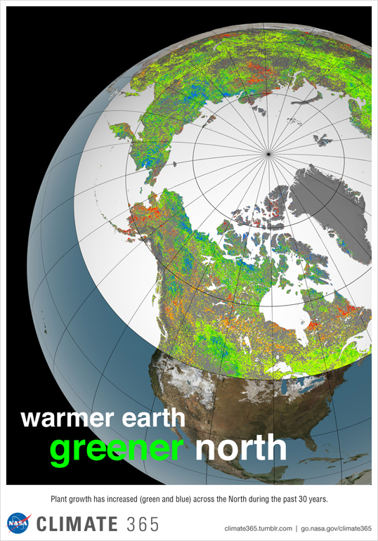 Warmer Earth, greener north - Climate 365 graphic